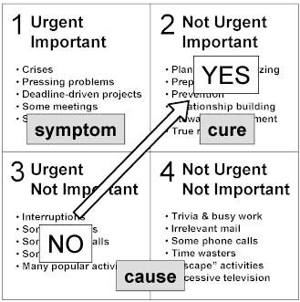 Leadership_quadrant