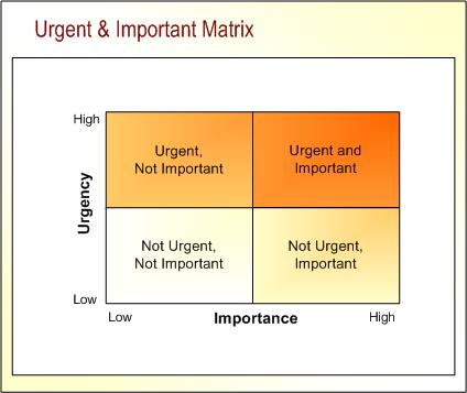 Urgent_Important_Matrix